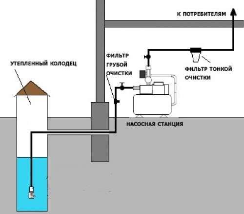 Водоснабжения и канализация отопления в домах по Чувашии