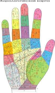 Обучение Хиромантии-хирологии, Корректирующей хиромантии, в Мытищи