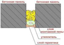 Утепление меж-панельных швов, в Красноярске