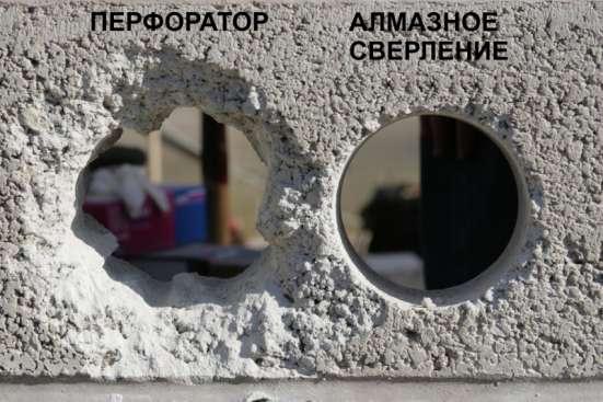 Алмазное бурение (сверление) отверстий в бетоне