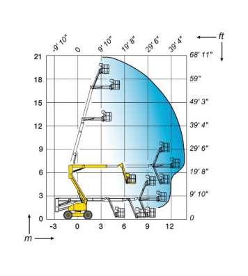 Аренда коленчатого подъемника 20 метров 4х4 Disel