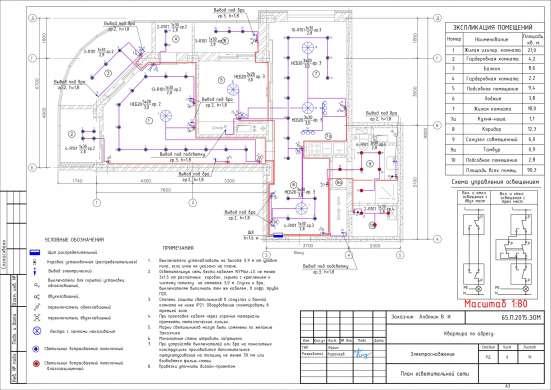 Проектирование инженерных сетей отопления, канализации, элек