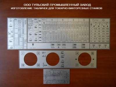 для токарных станков 1к62, 16в20, 16к20, ООО Тульский Промышленный