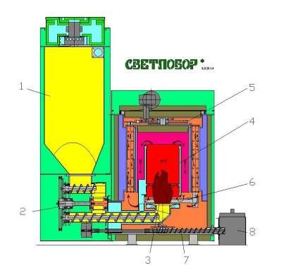 Котельная пеллетная автоматизированная Светлобор ВД 16