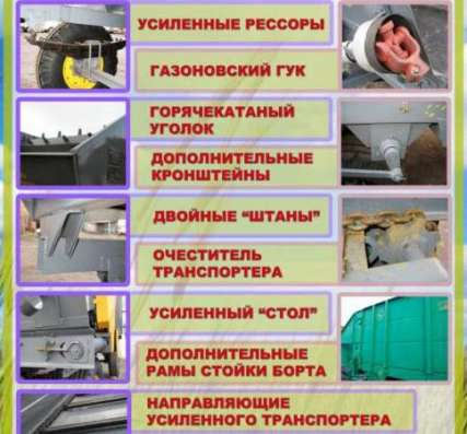 Кормораздатчик КТУ-10 ,Запчасти