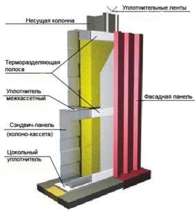 Изолон-Уплотнитель Терморазделяющая полоса УПТП 3 мм*50мм*50