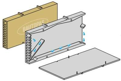Вентиляционно-осушающие коробочки BAUT,  BAUT