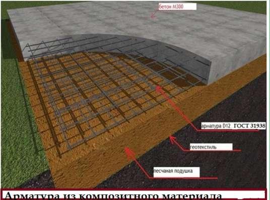 Стеклопластиковая арматура с песчаным покрытием в Казани Фото 2